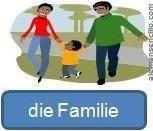 La Familia En Alemán