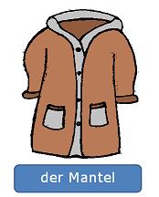 Glosario Con La Ropa En Alemán Die Kleidung